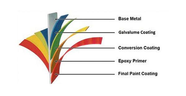 siding-coatings-revised